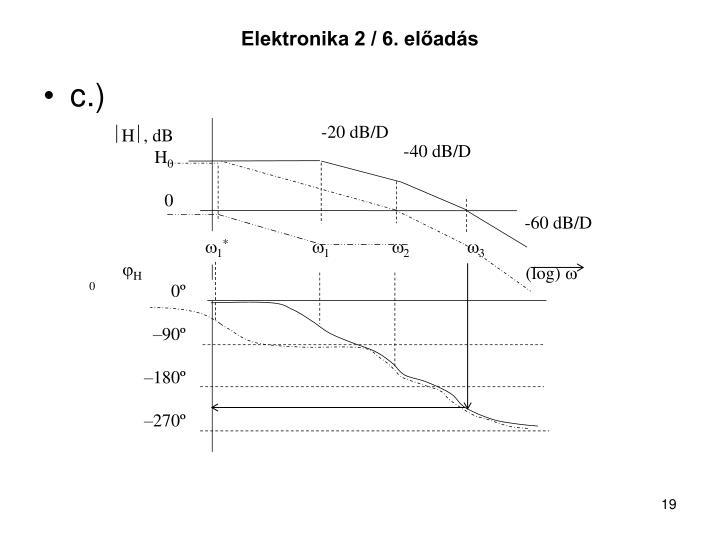 -20 dB/D
