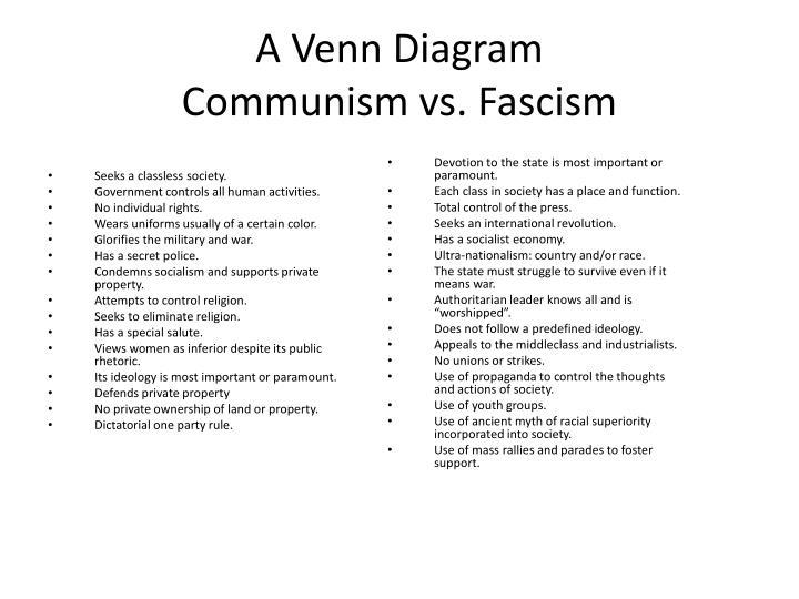 61 Venn Diagram Communism Vs Fascism Vs Communism Diagram Fascism Venn