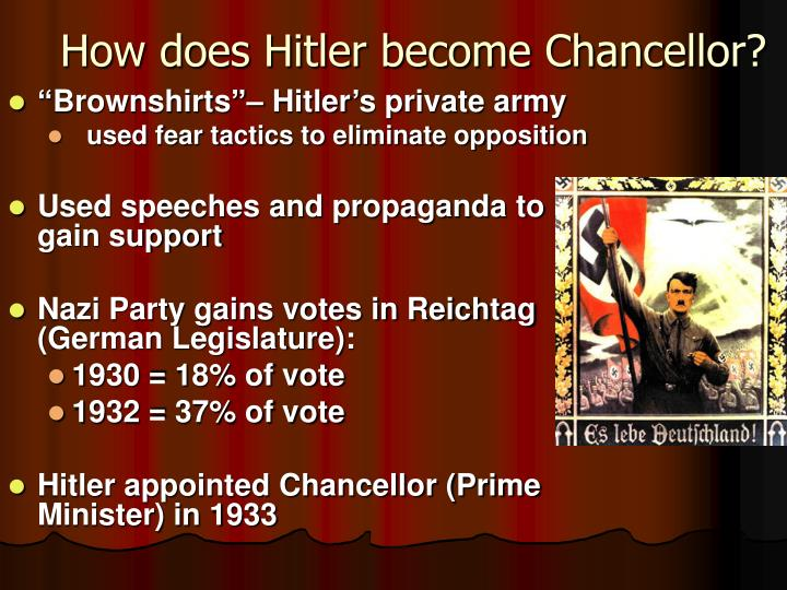How does Hitler become Chancellor?