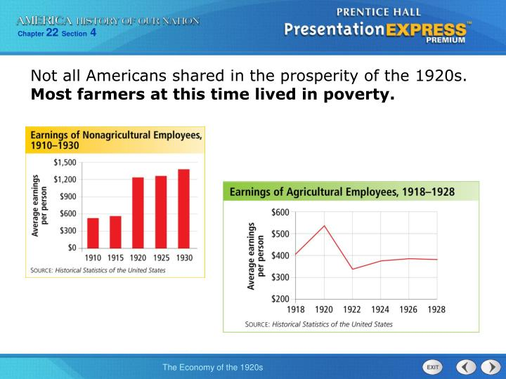 Not all Americans shared in the prosperity of the 1920s.