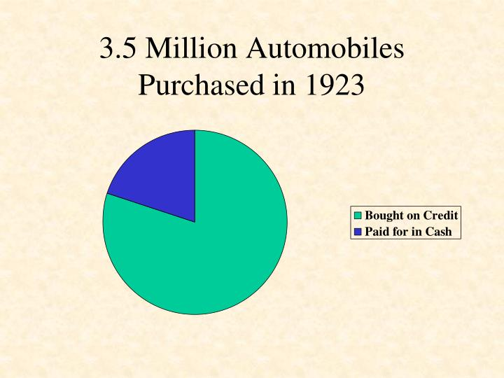 3.5 Million Automobiles Purchased in 1923