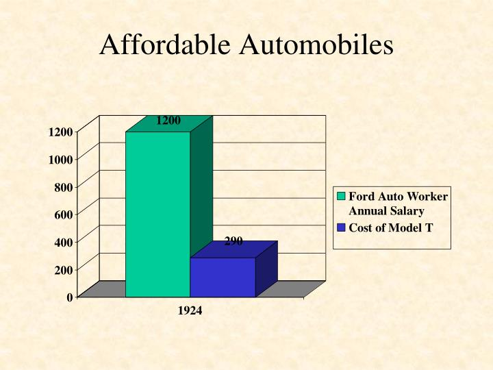 Affordable Automobiles