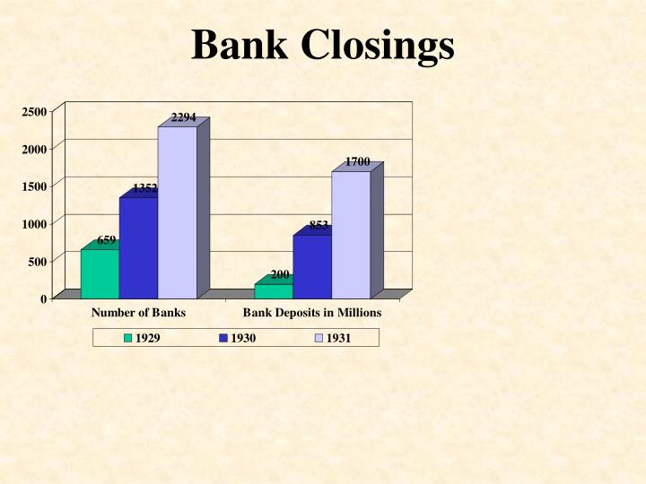 Bank Closings