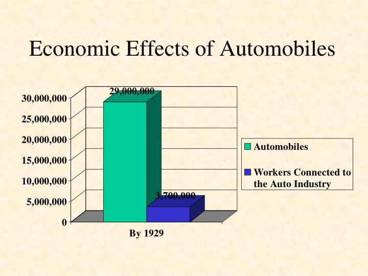 Economic Effects of Automobiles