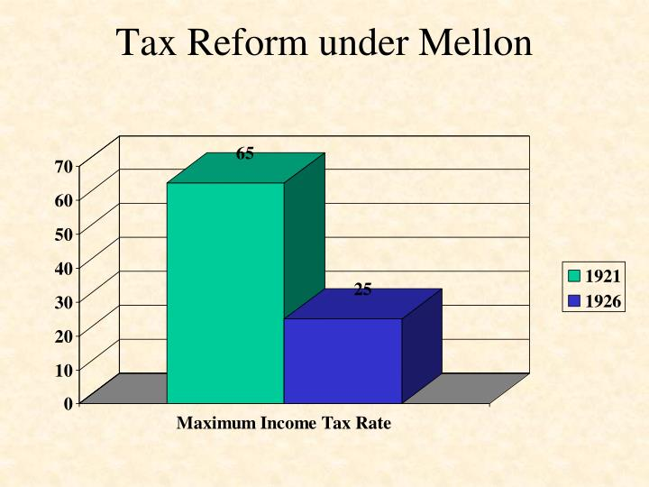 Tax Reform under Mellon