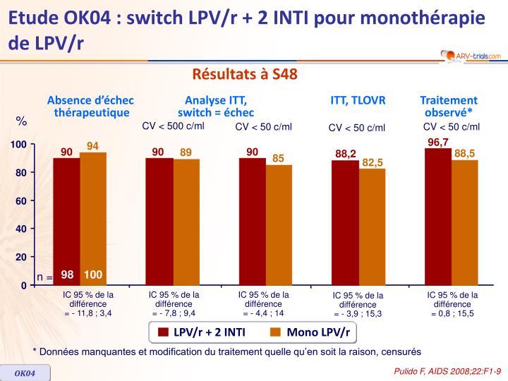 Etude OK04 : switch LPV/r + 2 INTI pour monothérapie de LPV/r