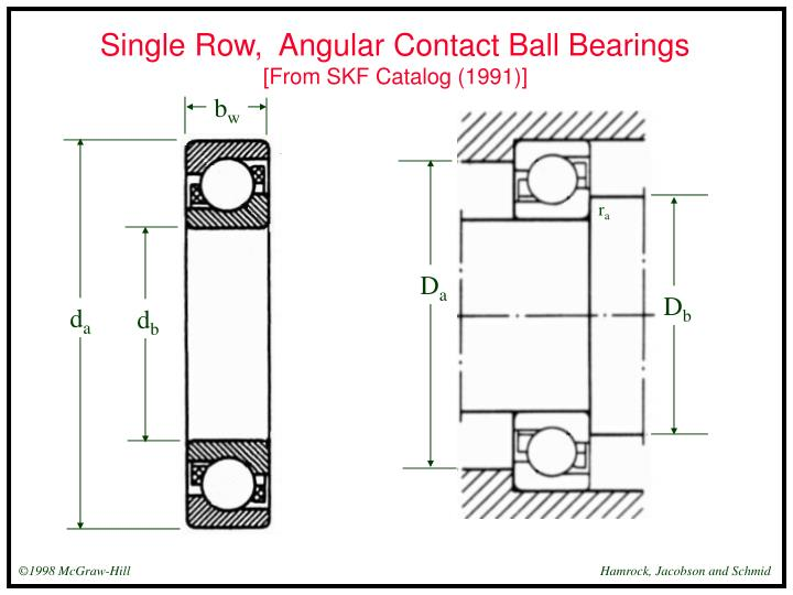 Single row angular contact ball bearings from skf catalog 1991