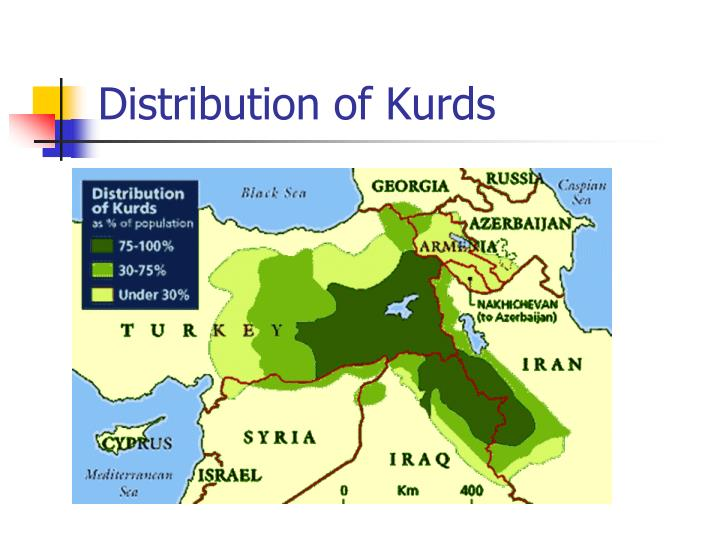 Distribution of Kurds