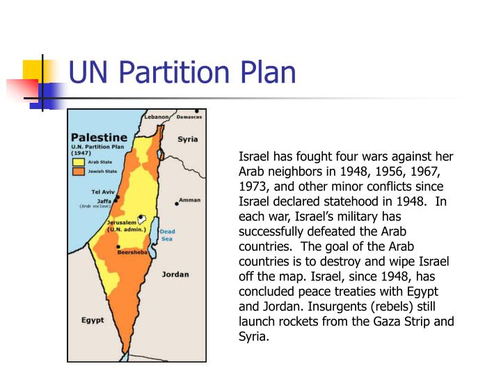 UN Partition Plan