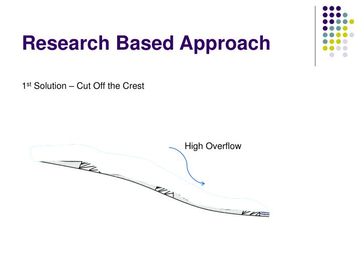 Research Based Approach