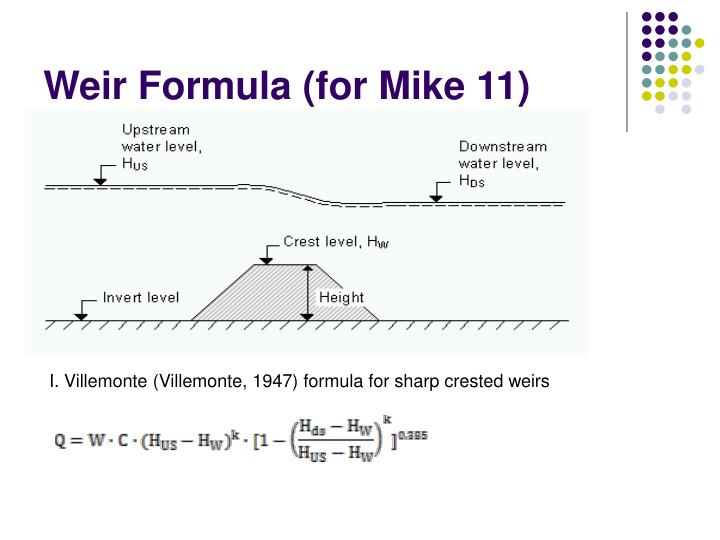 Weir Formula (for Mike 11)