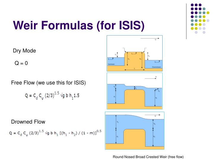 Weir Formulas (for ISIS)