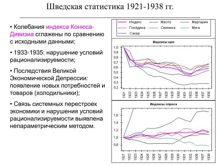 1921-1938 .