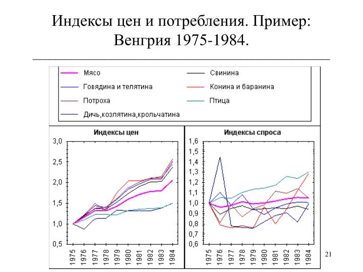 . :  1975-1984.