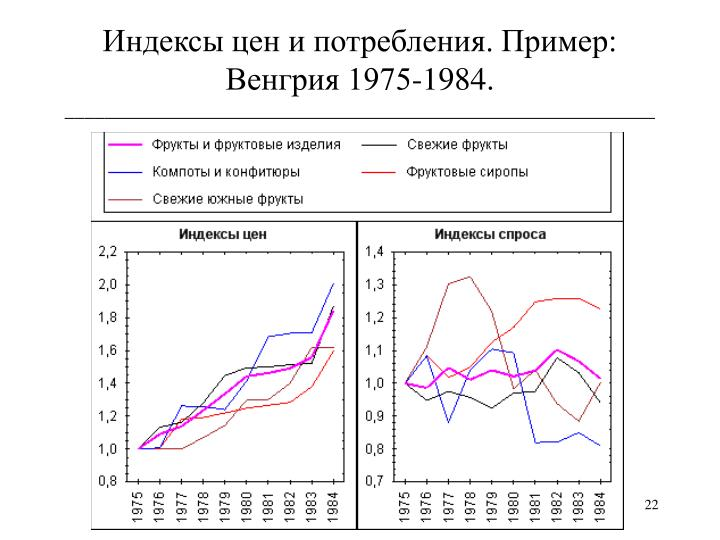 Индексы цен и потребления. Пример: