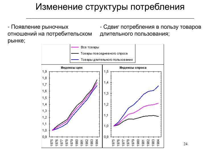 Изменение структуры потребления