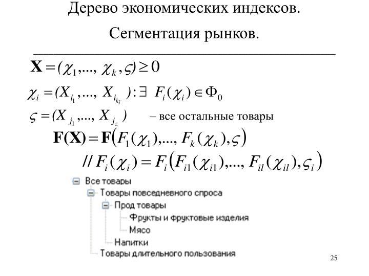 Дерево экономических индексов. Сегментация рынков.