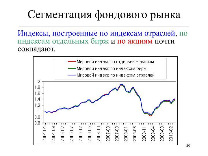 Сегментация фондового рынка