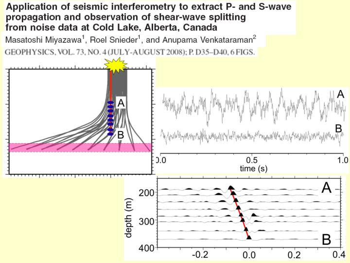 Seismic interferometry kees wapenaar with many contributions from