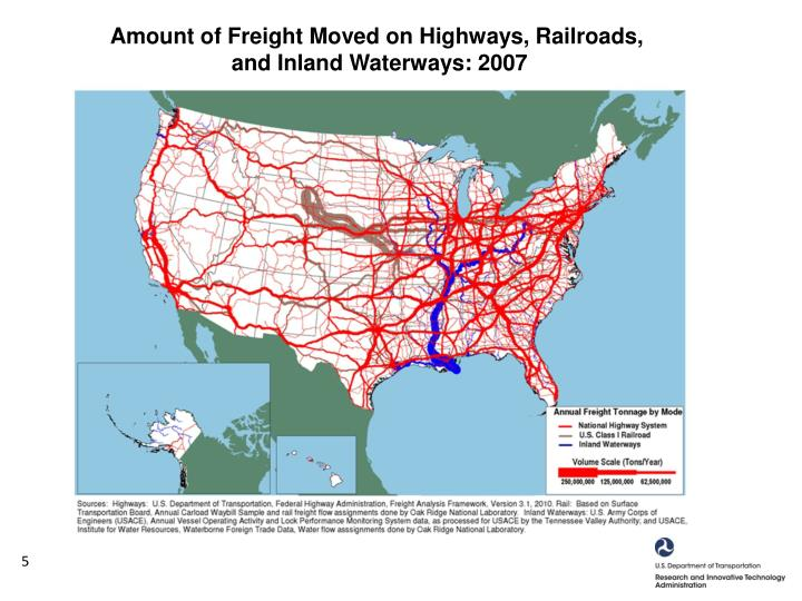 Amount of Freight Moved on Highways, Railroads,