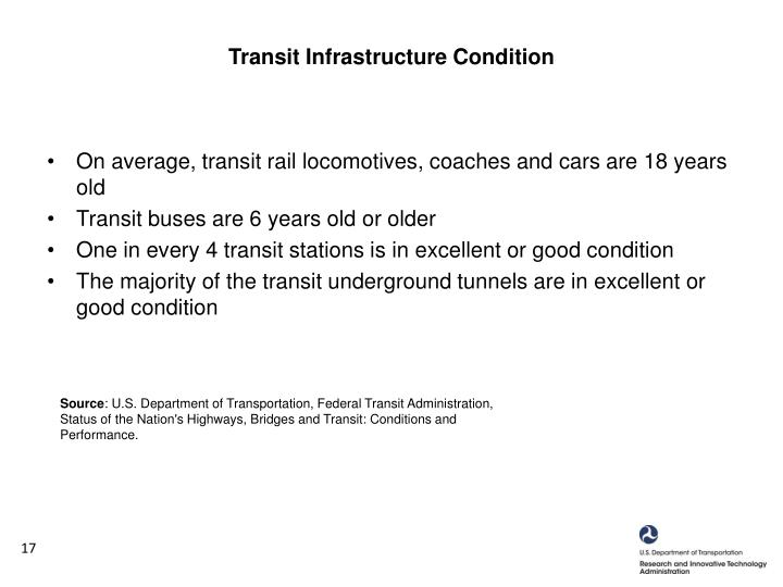 Transit Infrastructure Condition