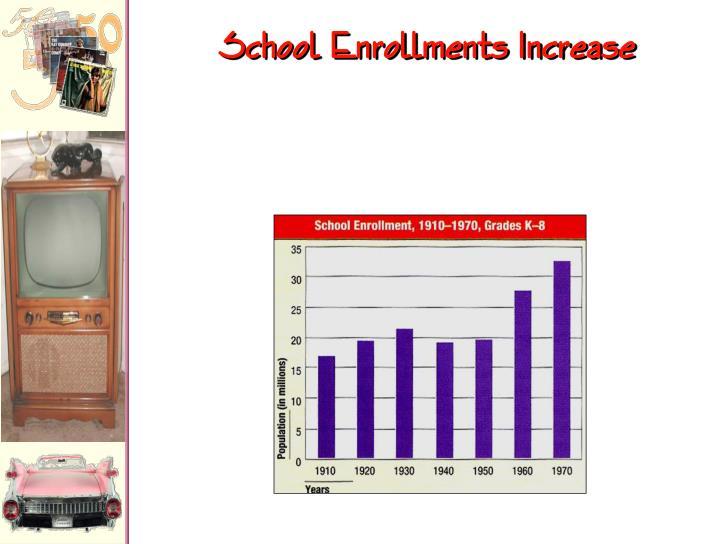 School Enrollments Increase