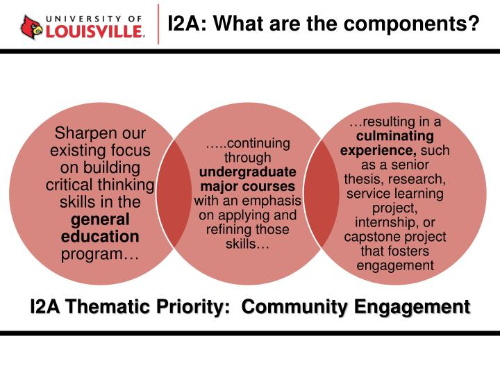 I2A: What are the components?