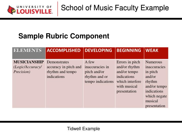 Sample Rubric Component