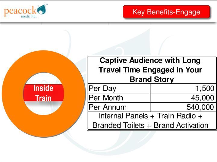 Key Benefits-Engage