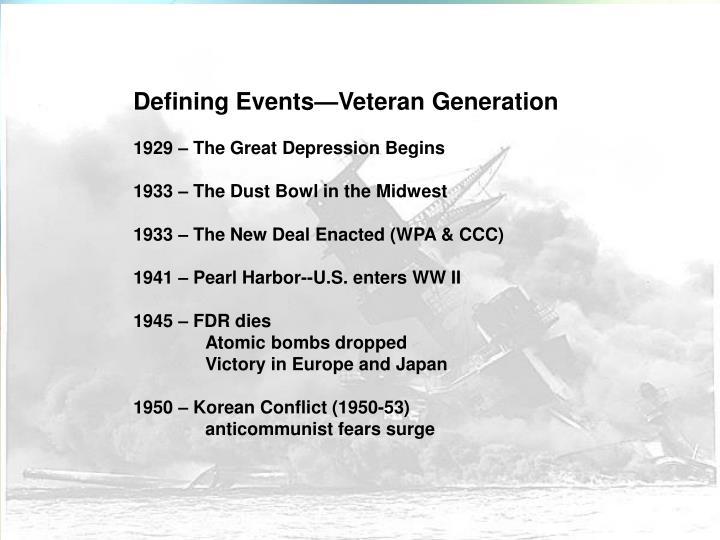 Defining Events—Veteran Generation