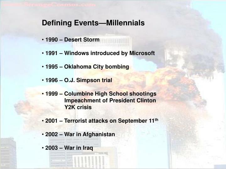 Defining Events—Millennials
