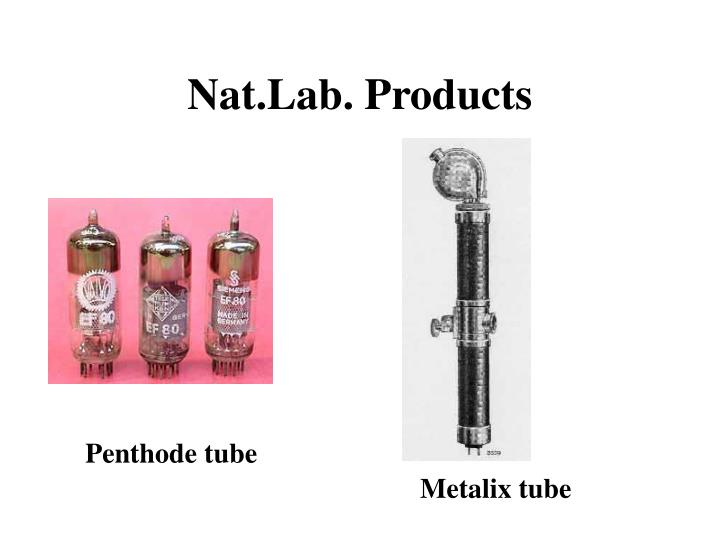 Nat.Lab. Products