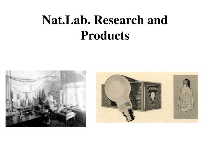 Nat.Lab. Research and Products