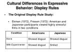 cultural differences in expressive behavior display rules1