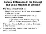 cultural differences in the concept and social meaning of emotion1