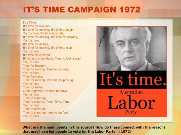 IT'S TIME CAMPAIGN 1972