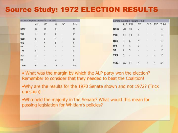 Source Study: 1972 ELECTION RESULTS