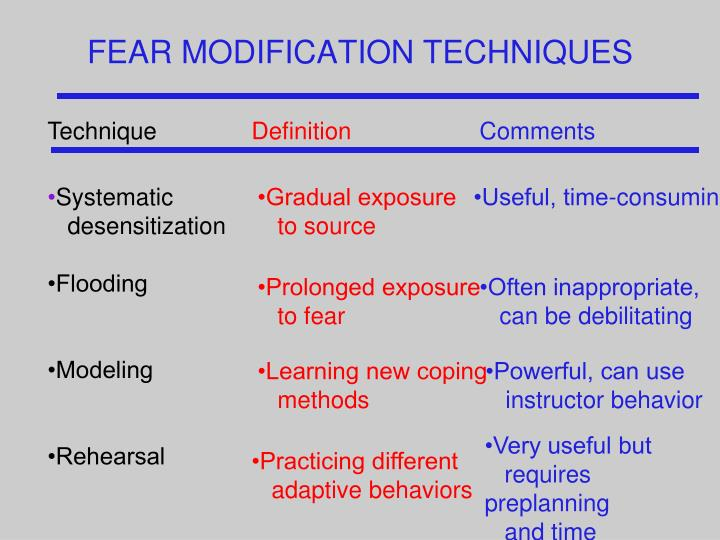 FEAR MODIFICATION TECHNIQUES