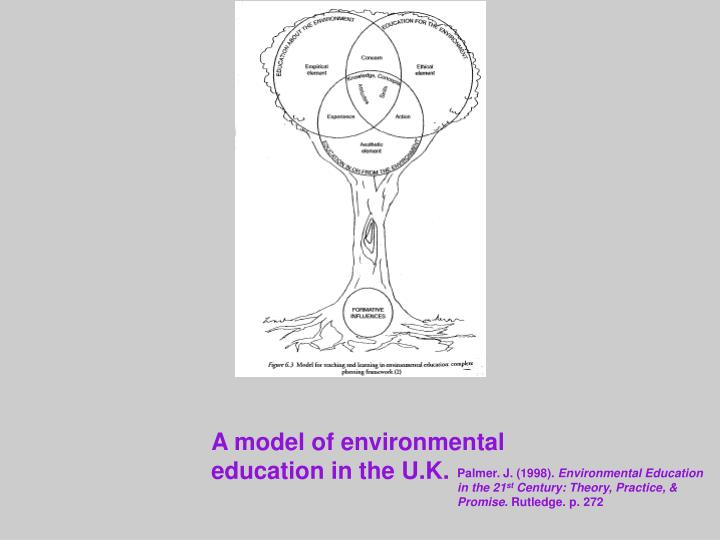 A model of environmental education in the U.K.