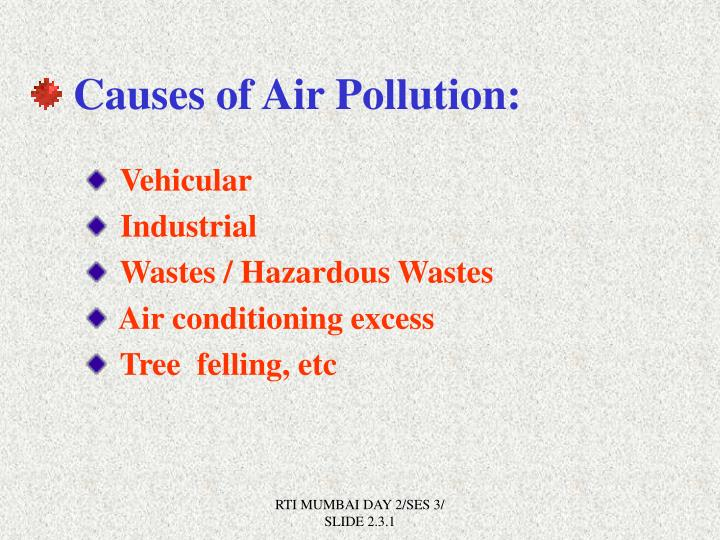 Causes of Air Pollution: