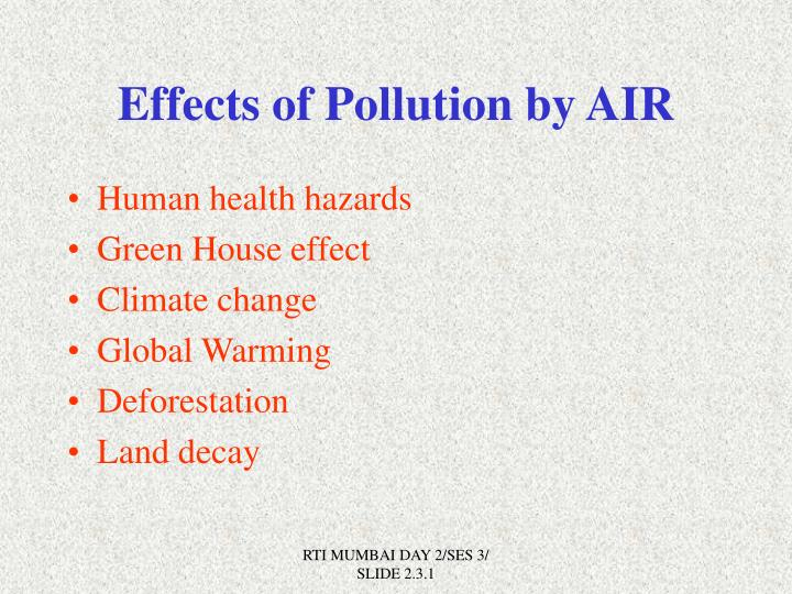 Effects of Pollution by AIR