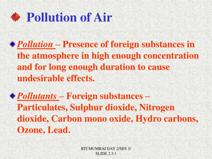 Pollution of Air