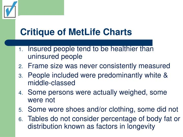 Critique of MetLife Charts