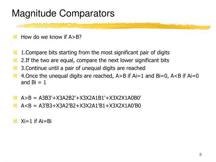 Magnitude Comparators