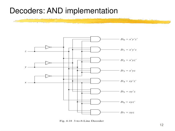 Decoders: AND implementation