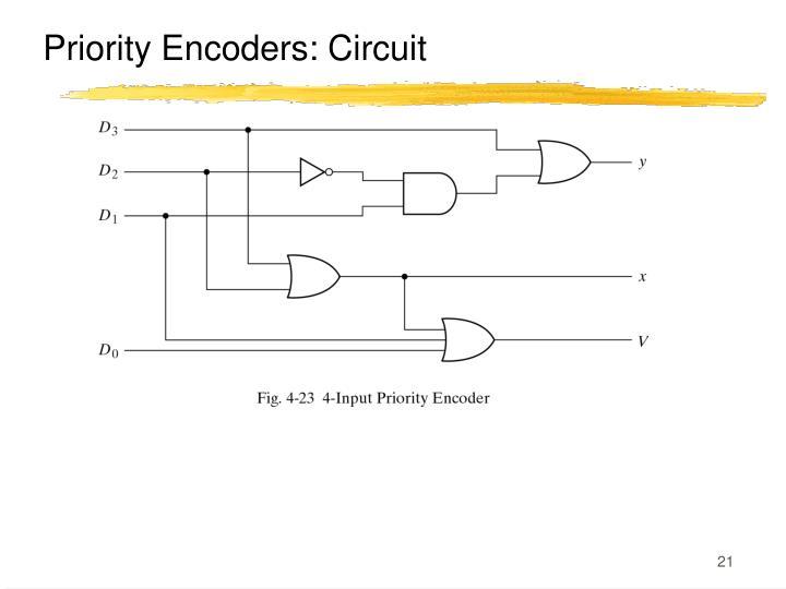 Priority Encoders: Circuit