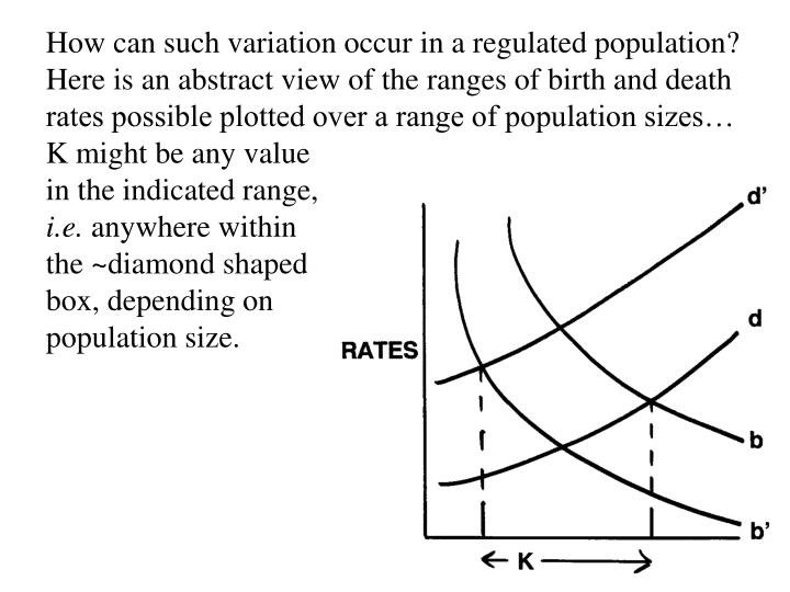 How can such variation occur in a regulated population?