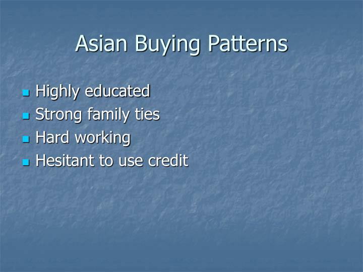 Asian Buying Patterns