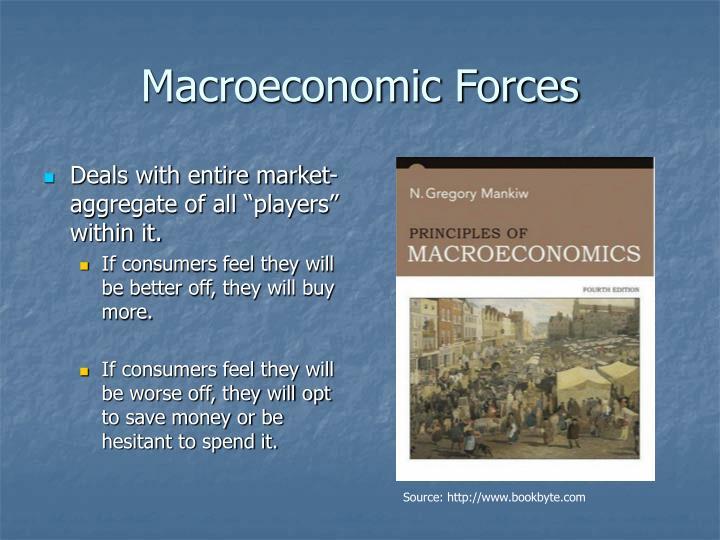 Macroeconomic Forces