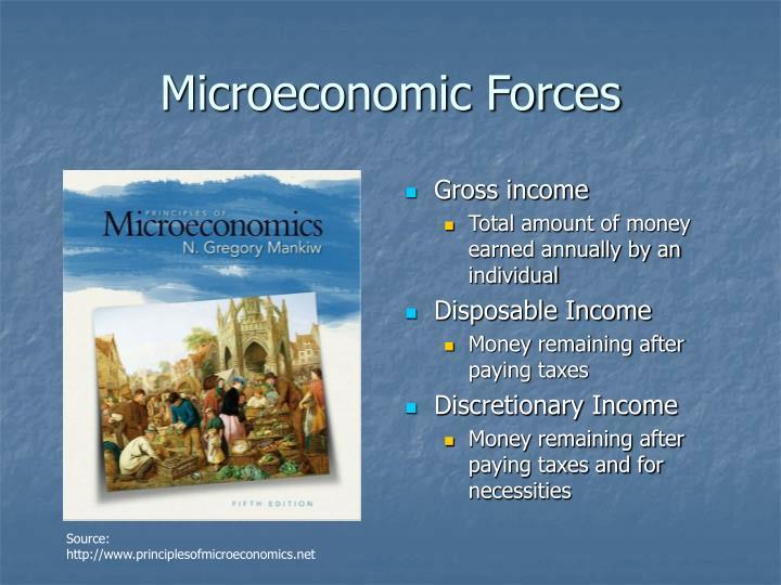 Microeconomic Forces